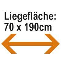 70x190cm inkl. Rolllattenrost