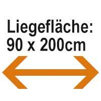 90x200cm inkl. Rolllattenrost